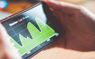 Анализ динамики инвестиций