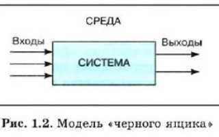 Модель черного ящика системный анализ