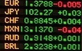 Рынок инвестиционных услуг