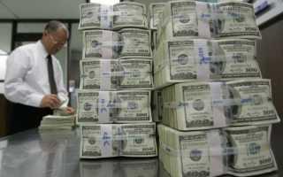 Что входит в резервный капитал