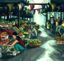 Какие типы рынков бывают