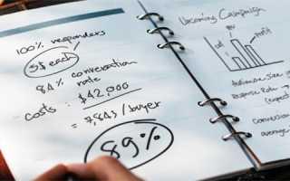 Информация по инвестиционным проектам и мероприятиям