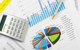 Расчет стоимости инвестиций