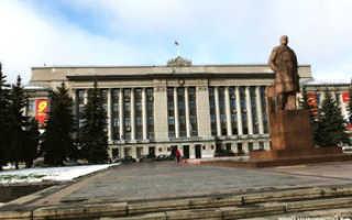 Руководители муниципальные образования кировской области