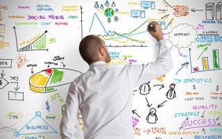 Понятие и сущность инвестиционного проекта