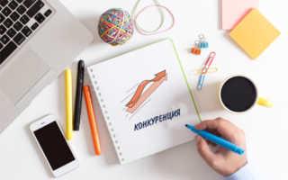 Анализ конкурентной позиции организации