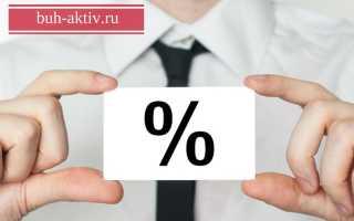 Кредиты и займы в бухгалтерской отчетности