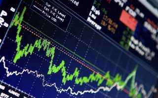 Торги валютная биржа