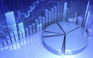 Модели развития рынка