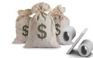 Инвестиции по форме собственности