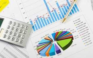 Инвестиционная политика нижегородской области