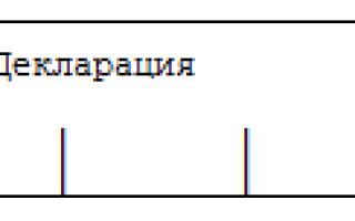 Инструкция по заполнению таможенной декларации