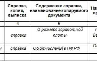 Журнал учета справок и копий документов
