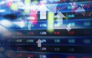Методы биржевой торговли