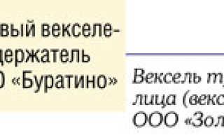 Учет векселей третьих лиц проводки