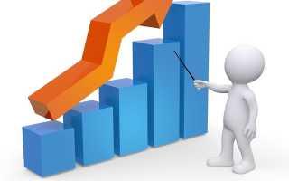 Показатели эффективности инвестиционного проекта в excel