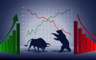 Играть на бирже с чего начать