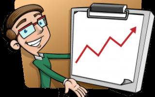Калькуляция себестоимости в бухгалтерском учете