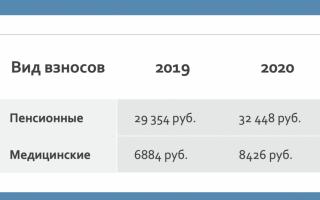 Платежи в пфр в 2020