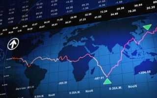 Механизмы регулирования рынка